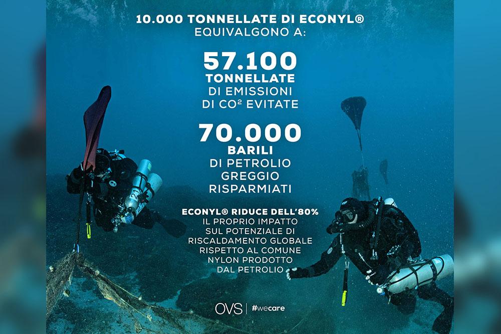 OVS salva l'ambiente… con un costume